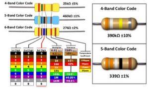 cara menghitung kode warna resistor