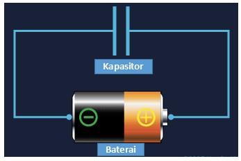 rangkaian kapasitor dan baterai