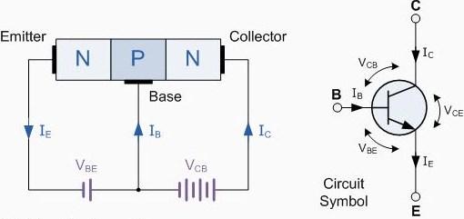 aliran arus transistor NPN