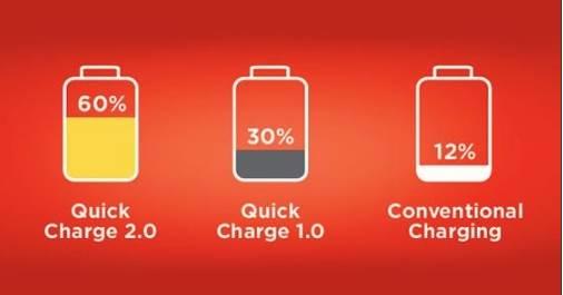 baterai isi ulang rapid charge