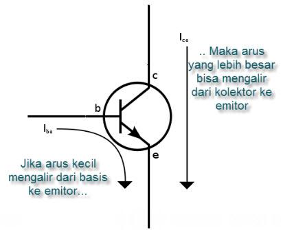 cara-kerja-transistor-npn-rangkaian