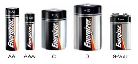 jenis-ukuran-baterai