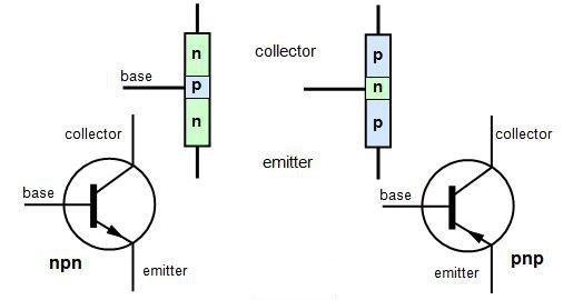 simbol-transistor-npn-pnp