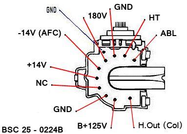 Bagian dan Fungsi Pin Kaki Flyback