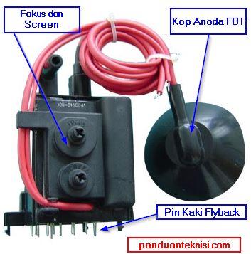 Bagian dan fungsi pin kaki flyback panduan teknisi gambar flyback ccuart Choice Image