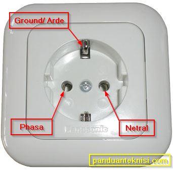 stop kontak listrik ground