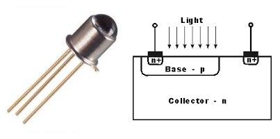 bentuk foto transistor