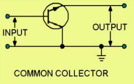 Transistor Sebagai Penguat Collector