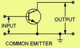 Transistor Sebagai Penguat Emitor