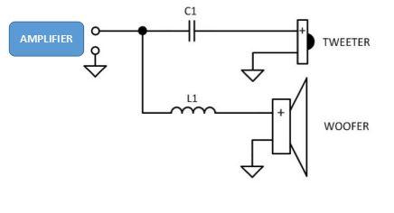 diagram crossover pasif