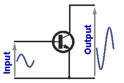 rangkaian penguat transistor