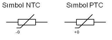 simbol thermistor ptc ntc