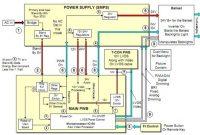 diagram blok lcd led tv