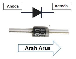 arah arus dioda