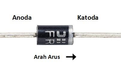 dioda penyearah
