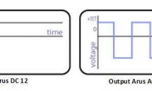 cara kerja inverter