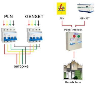 Fungsi relay panduan teknisi contoh interlock pada panel listrik asfbconference2016 Choice Image