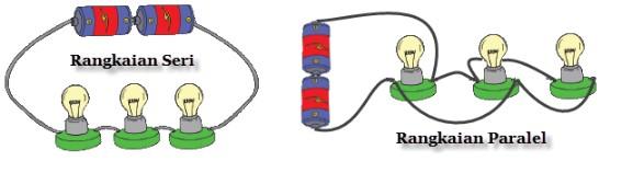 gambar rangkaian seri dan paralel