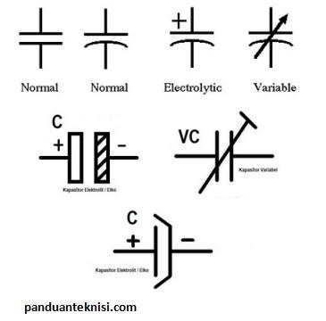 macam macam simbol kapasitor