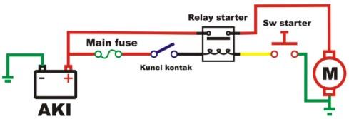 relay starter pada mobil