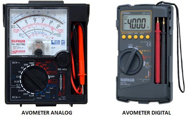 Pengertian AVOmeter