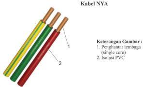 bentuk kabel NYA