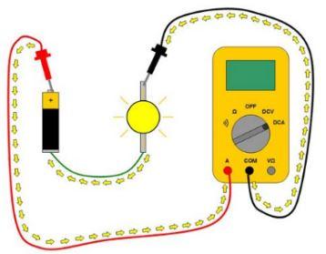cara mengukur arus listrik