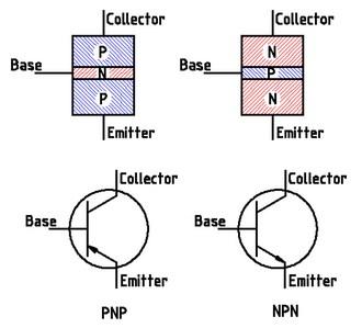 susunan kaki transistor NPN dan PNP