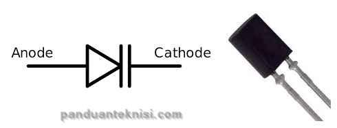 dioda varicap varactor