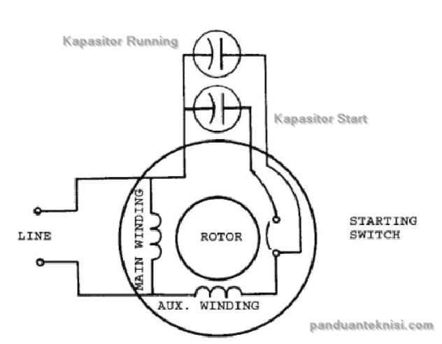 wiring kapasitor start dan running