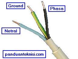 kabel listrik 1 phasa