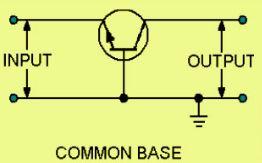 Transistor Sebagai Penguat Base
