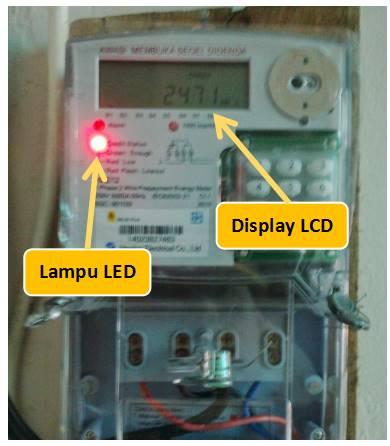 display Kwh meter