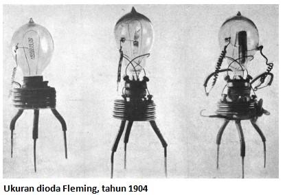 ukuran dioda tahun 1904