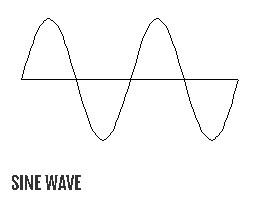 bentuk sinyal inverter sine wave
