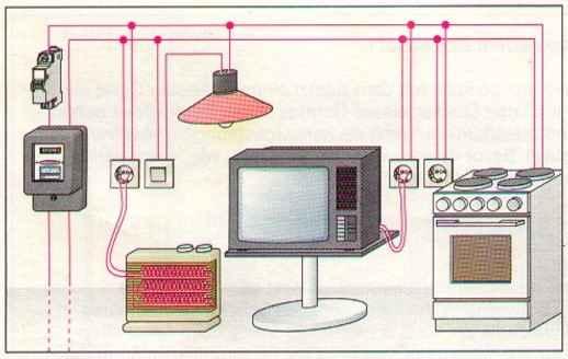 contoh instalasi listrik rumah
