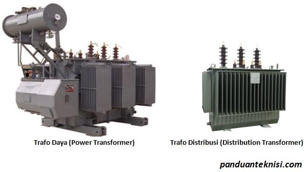 fungsi trafo listrik PLN