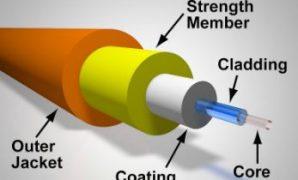 susunan fiber optik