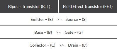 Perbandingan kaki transistor BJT dan FET