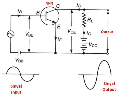 Rangkaian transistor sebagai penguat