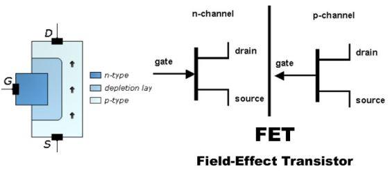 Simbol transistor FET