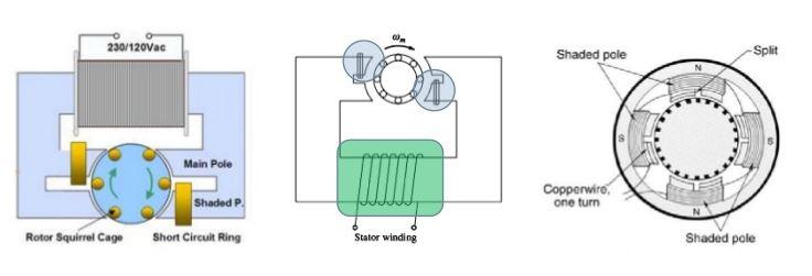 cara kerja motor listrik tanpa kapasitor