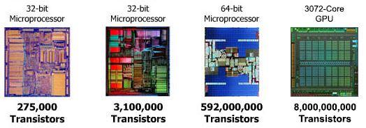 penggunaan transistor pada CPU