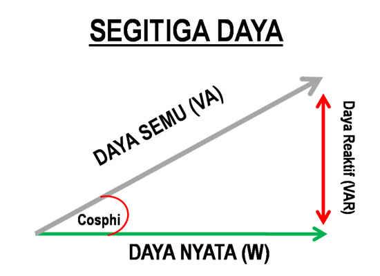 segitiga-daya-beban-listrik