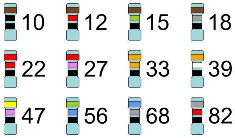 tabel nilai resistor