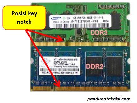 Cara Cek Tipe RAM Laptop DDR2 atau DDR3