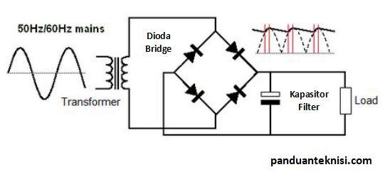 fungsi kapasitor sebagai filter power supply