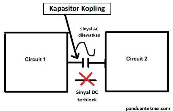 fungsi kapasitor sebagai kopling