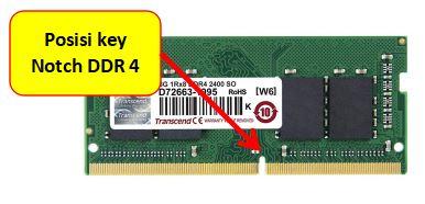 perbedaan DDR 3 dan DDR 4