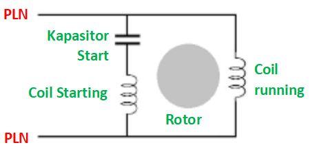 rangkaian listrik pompa air